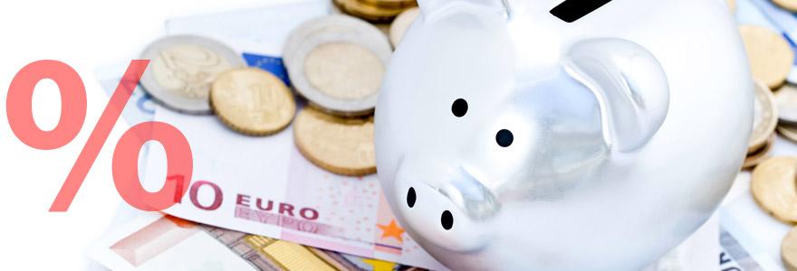 prêt taux en Belgique